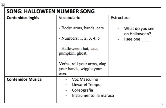 cancion halloween number
